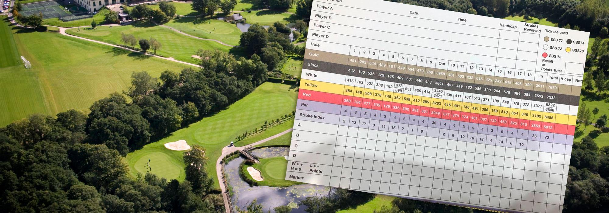 UK's Longest Golf Courses – Modern Monsters