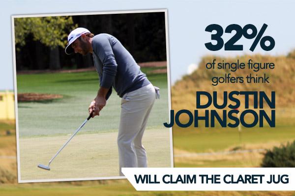 Dustin Johnson Open Championship