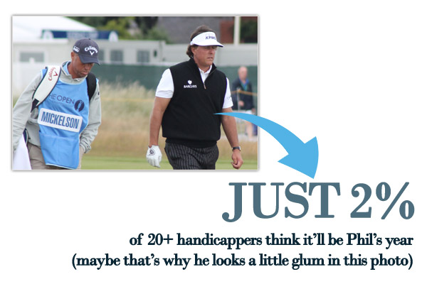Phil Mickelson Open