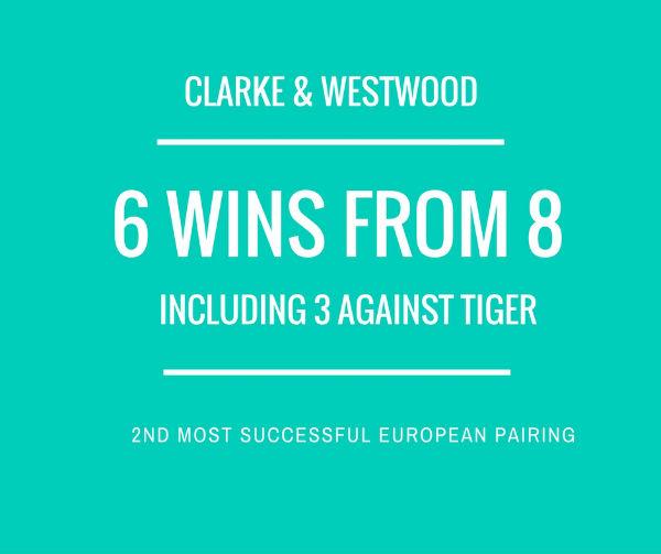 Clarke & Westwood