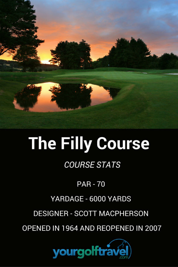Filly Course Info