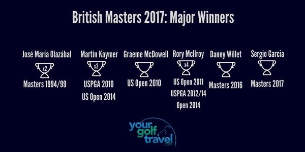 british-masters-major-winners