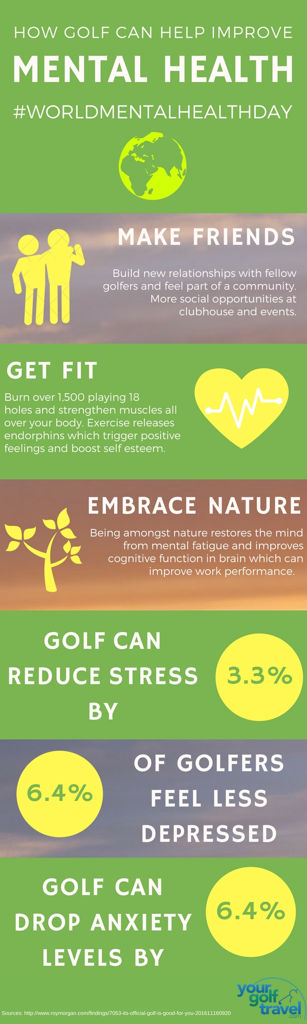 How Golf can help improve