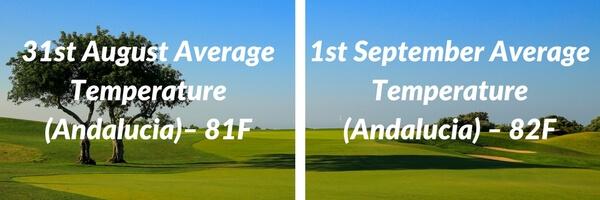 andalucia weather comparison