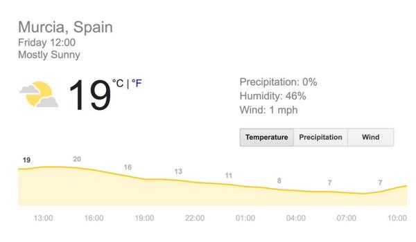 murcia-weather
