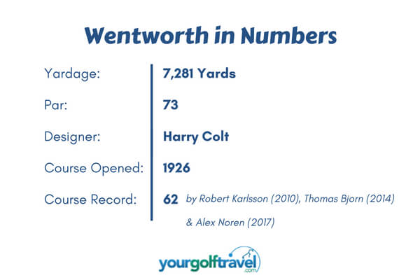 wentworth in numbers