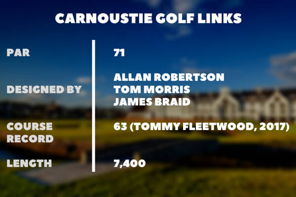 carnoustie facts