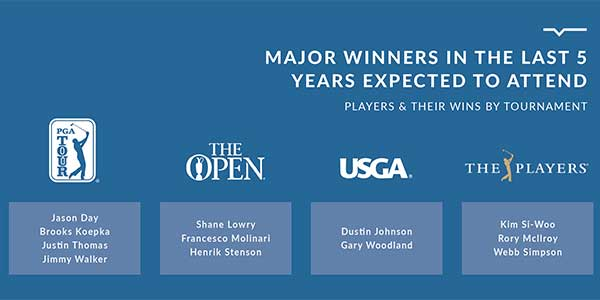 Major winners attending The Masters
