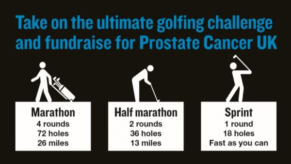 Which Prostate Cancer UK Race
