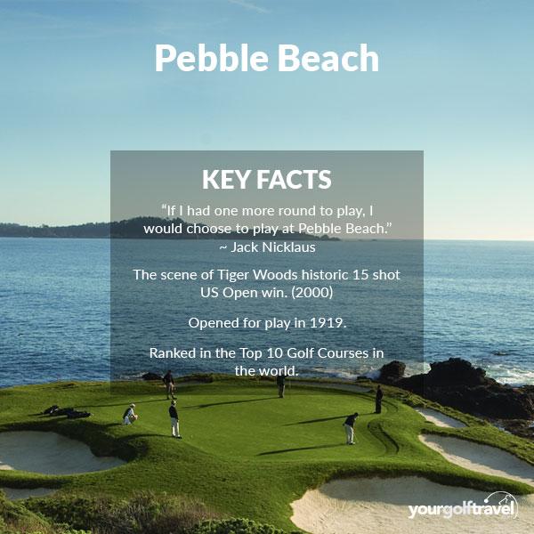 Pebble Beach Facts